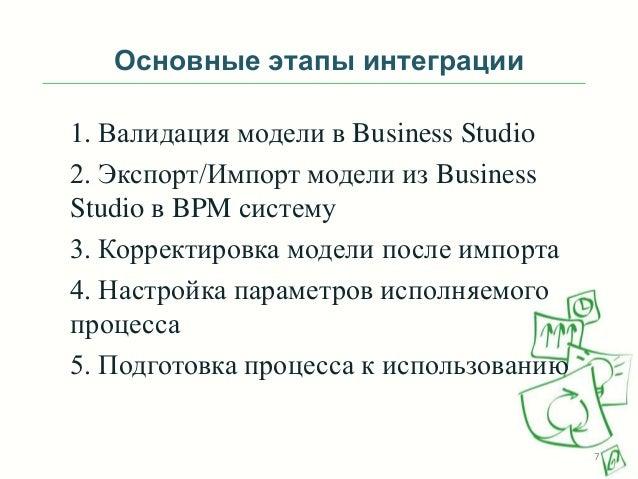 Основные этапы интеграции 1. Валидация модели в Business Studio 2. Экспорт/Импорт модели из Business Studio в BPM систему ...