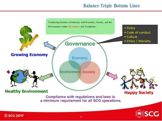 Business Sustainability Practices in Thailand, Krisada