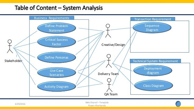 business system analysis Systems analysis is the process of examining a business situation for the purpose of developing a system solution to a problem or devising improvements to such a situation.