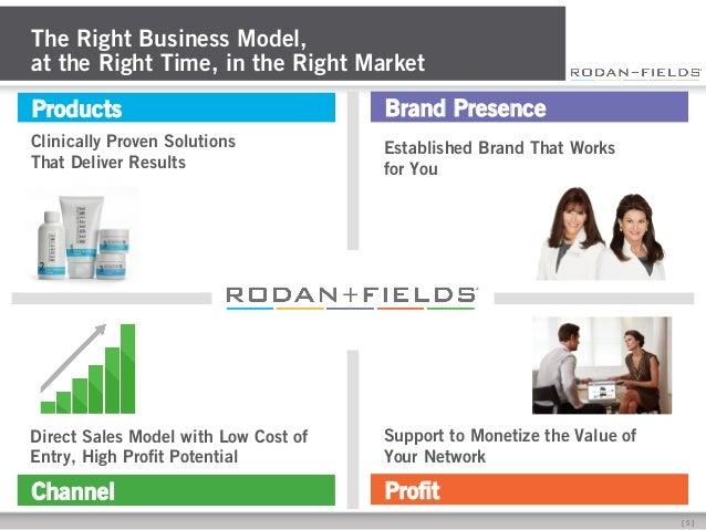 building a rodan and fields business presentation