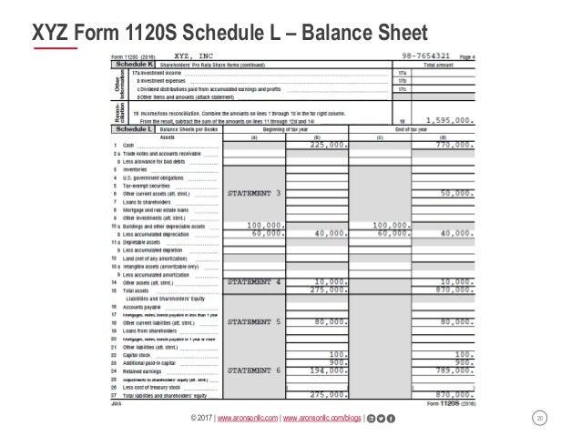 webinar understanding business tax returns a case study for family