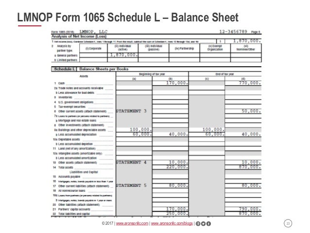 form 1065 schedule l  Schedule L Tax Form