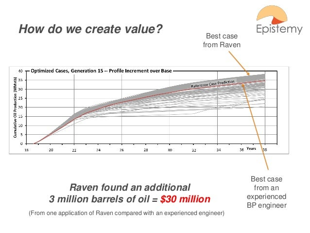 Business & Tech Trends 2014 - Dan Arnold, Epistemy Slide 3