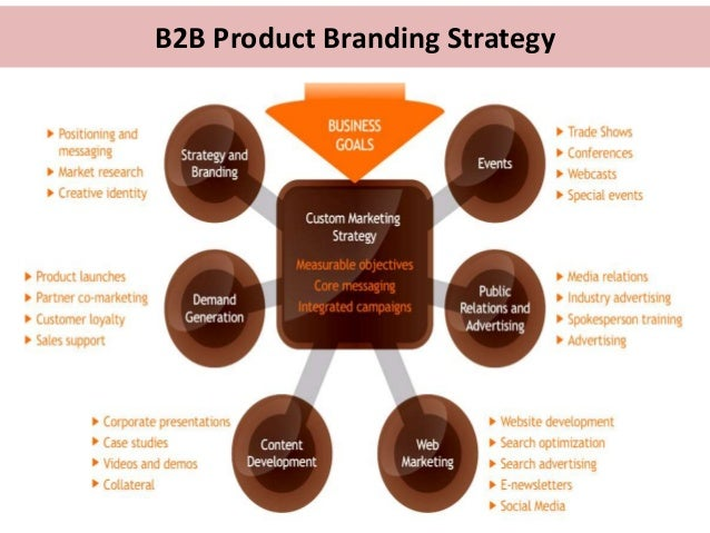 branding and positioning strategy of micromax Micromax took global giant marketers face challenge in branding through positioning as this act is brand building challenges in global.