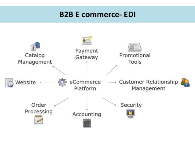 thesis e-marketplace 1 electronic b2b marketplaces - impact on b2b transactions and relationships work-in-progress paper january 2001 kerstin oppel institute of marketing and retail.