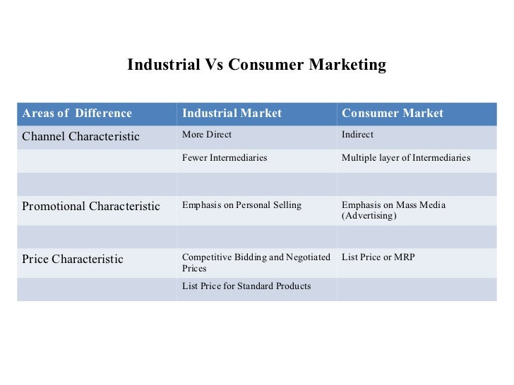 industrial market vs consumer market Market research methods marketing what's the difference between consumer and business-to employs the same techniques as consumer market.