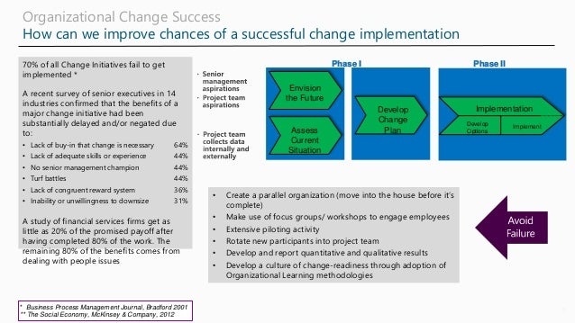Organizational Change Success How can we improve chances of a successful change implementation 2 * Business Process Manage...