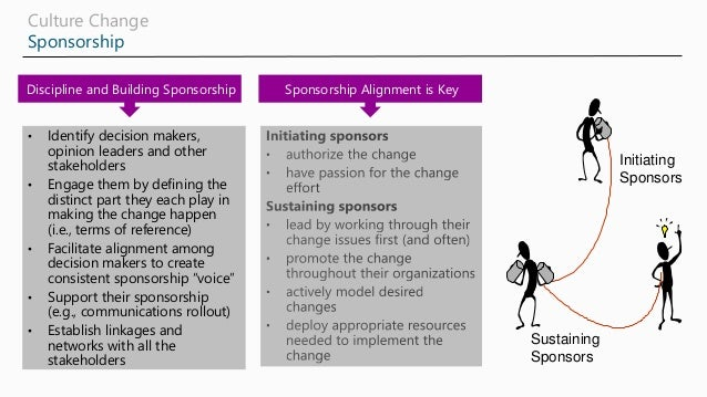 Culture Change Sponsorship • Identify decision makers, opinion leaders and other stakeholders • Engage them by defining th...