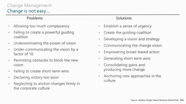 Change Management Change is not easy…. Problems Solutions Source: Leading Change, Harvard Business School Press, 1996.