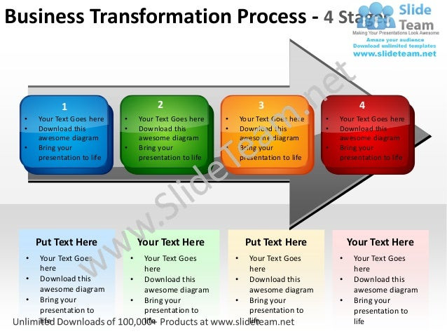 business as a transformation process You have spent the last year moving throughout the business transformation process by selecting and implementing a new erp software – now what.