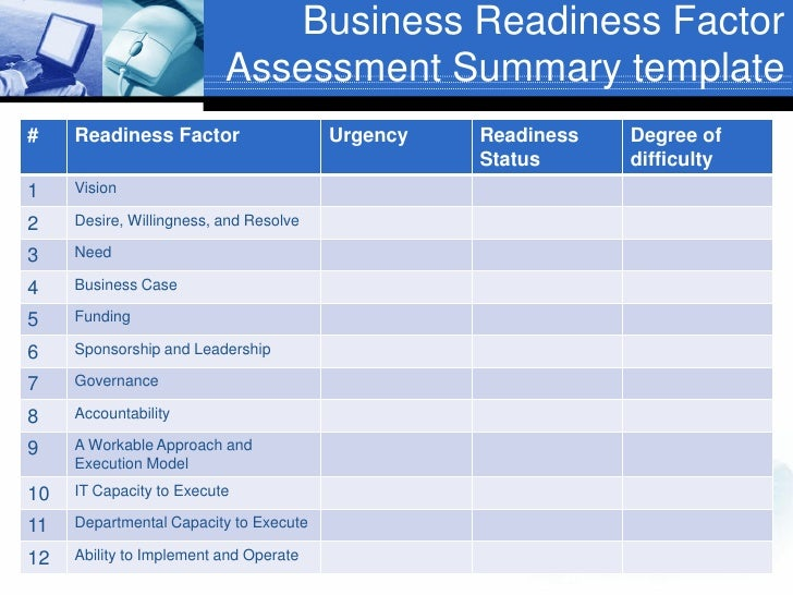 assignment 1 assess organizational readiness no Bus 519 assignment 1: assess organizational readiness a graded assignment follow the link below to purchase assignment 1.