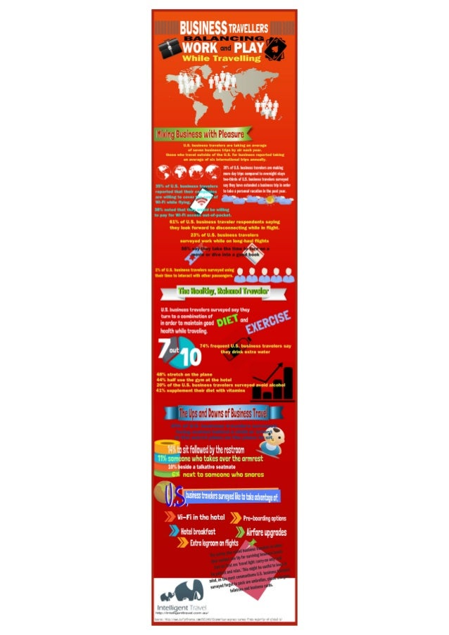 Business travellers.work and play.infographic.intelligent travel.travel risk management