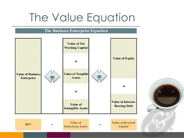 Business Valuation 101 Smith Gesteland