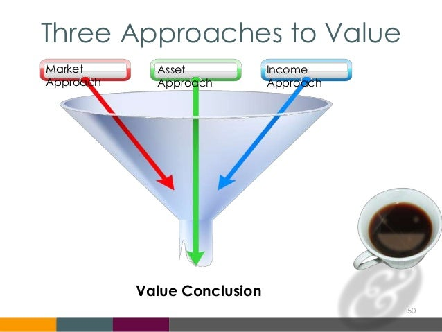 Business Valuation 101 Smith & Gesteland