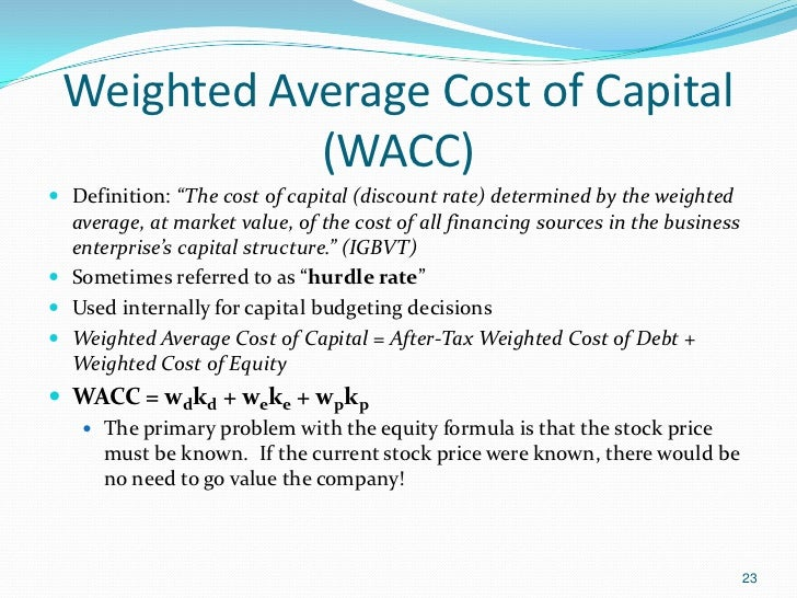The Weighted Average Cost Of Capital – When it goes up, prices go down. It's going up…