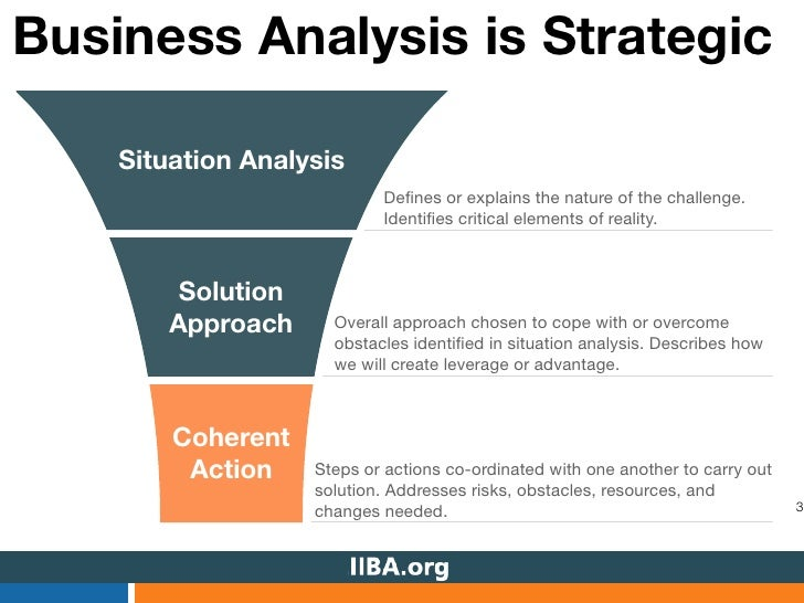Business Analysis ...
