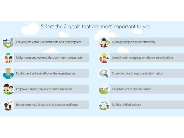 Takeaways… • Start a pilot of yammer if you haven't. • Join SharePoint Community on Yammer http://yammer.com/spyam • Under...