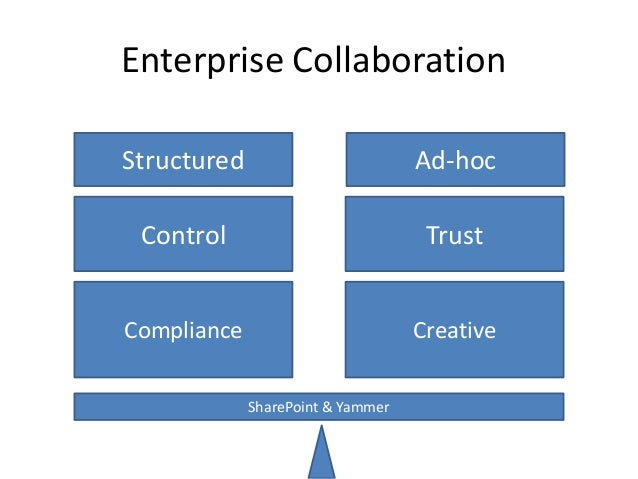 Finding Business Value in Enterprise Social