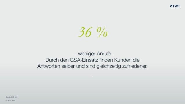 36 % ... weniger Anrufe. Durch den GSA-Einsatz finden Kunden die Antworten selber und sind gleichzeitig zufriedener. © www...