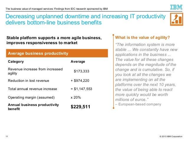 The business value of managed services: Findings from IDC research sponsored by IBM  Decreasing unplanned downtime and inc...