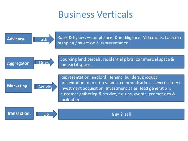 business verticals advisory task rules bylaws compliance due diligence valuations