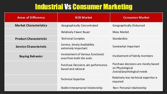 consumer market wikipedia
