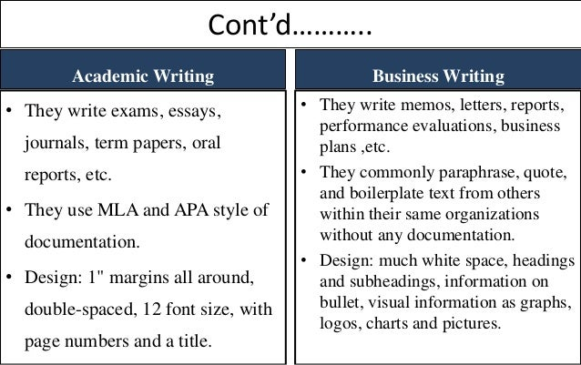 business writing organization