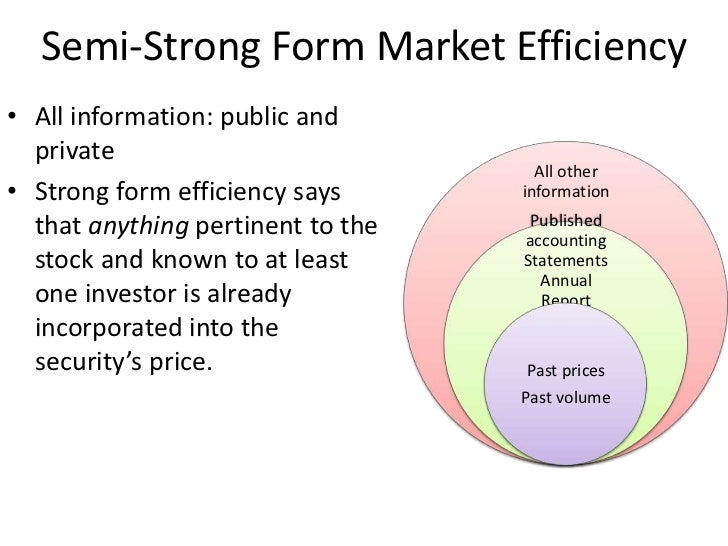 RMIT Vietnam - Managerial Finance - Efficient Market Hypothesis - Wee…