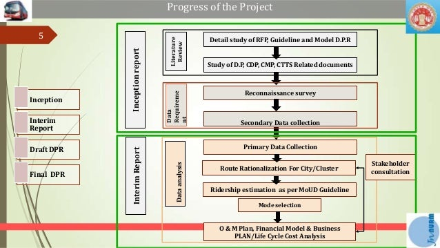 procurement route selection and analysis Built environment procurement practice: impediments to innovation and opportunities for changes curtin university of technology authors:  procurement selection (policies and procedures) 12 41 nature of clients 13 5 overview of non-traditional procurement systems 15  a simplified version of a procurement route decision chart presented in.