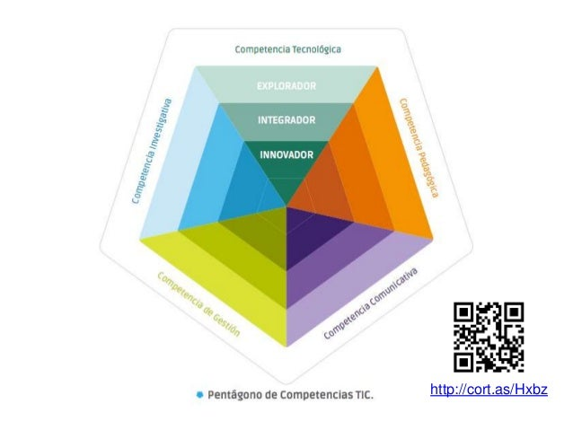 Búsqueda, análisis y selecciónde información académicadigital