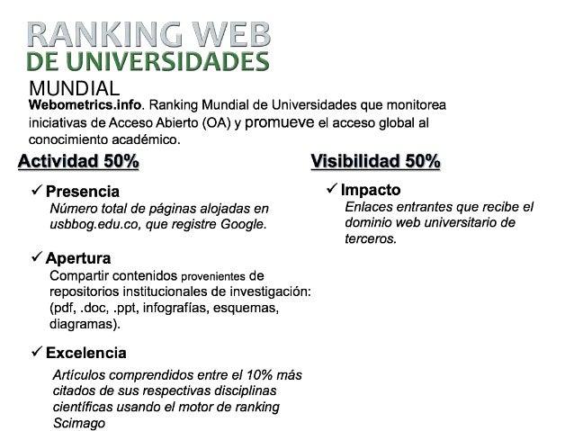 Búsqueda, análisis y selecciónde información académicadigital Slide 2