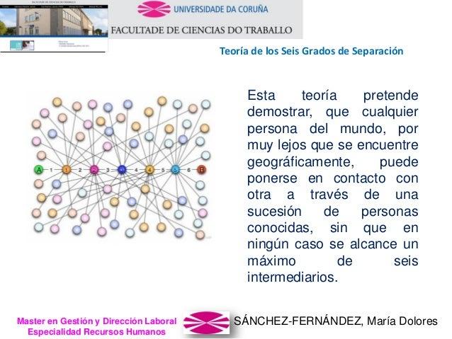 SÁNCHEZ-FERNÁNDEZ, María DoloresMaster en Gestión y Dirección Laboral Especialidad Recursos Humanos Esta teoría pretende d...