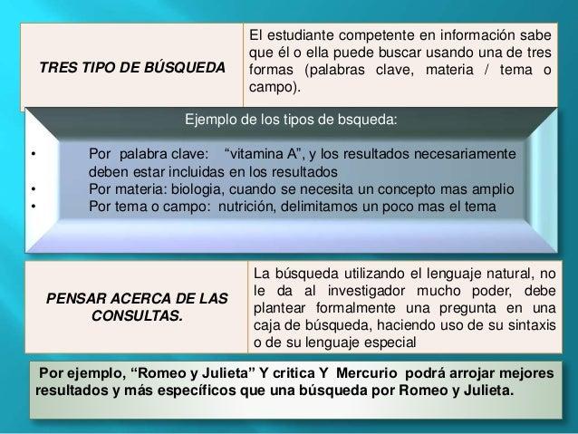 TRES TIPO DE BÚSQUEDA  El estudiante competente en información sabe  que él o ella puede buscar usando una de tres  formas...