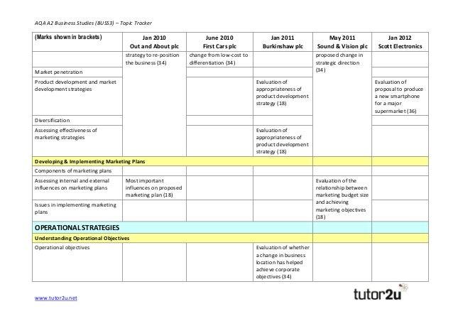Burkinshaw plc buss3 Coursework Sample - August 2019 - 2882