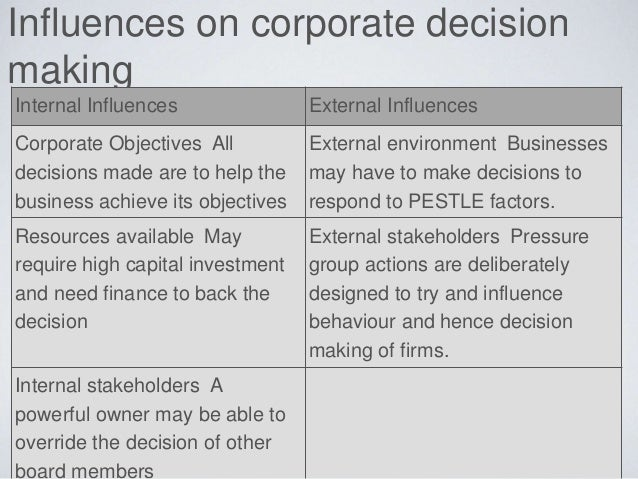 how do the influences of internal and external stakeholders affect the decision making Decision-making process as a understanding the policy process to influence change the policy process factors factors influencing the policy process.