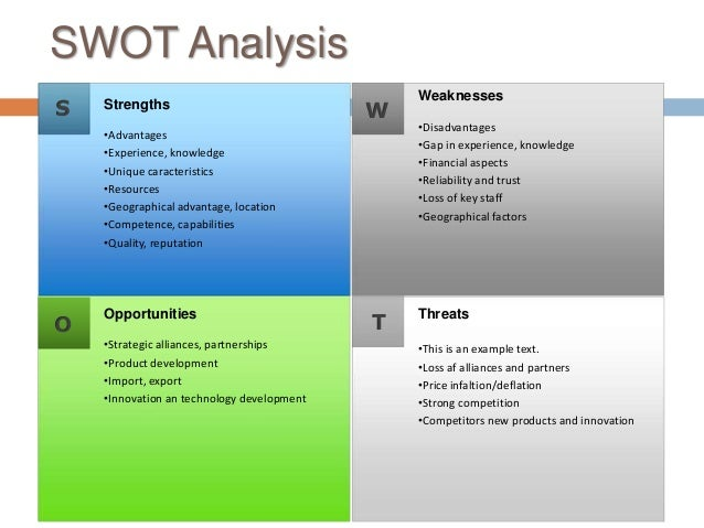 swot analysis on real gap experience Swot analysis (or swot matrix) this may include gap analysis of environmental factors many reports have gone out about the use of swot by real life companies.