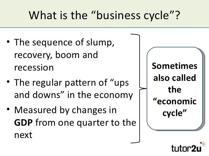 The Business Cycle And Economic Growth  Services  What Is The Business Cycle