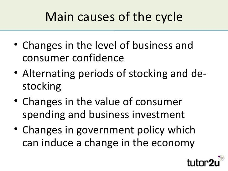 The Business Cycle And Economic Growth