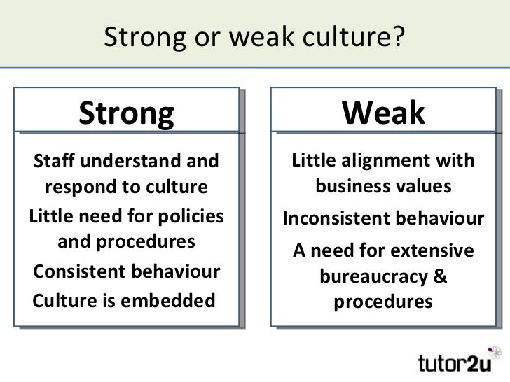 differentiate between strong and weak culture Introduction: what is grid and group cultural theory how useful can it be in would be to differentiate between weak and strong classification systems.