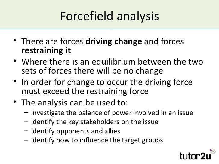 Forcefield analysis• There are forces driving change and forces  restraining it• Where there is an equilibrium between the...
