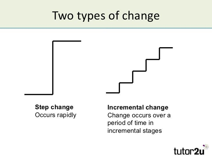 Two types of changeStep change      Incremental changeOccurs rapidly   Change occurs over a                 period of time...