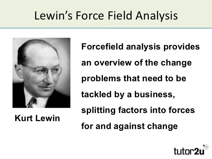 Lewin's Force Field Analysis             Forcefield analysis provides             an overview of the change             pr...