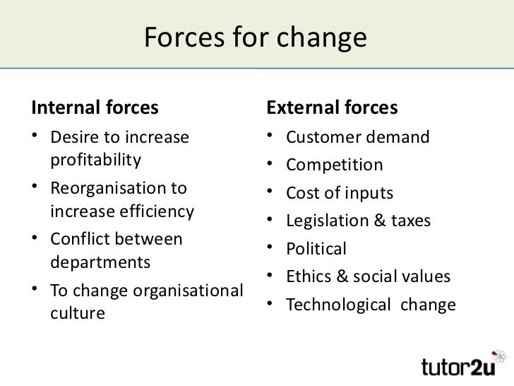 Forces for changeInternal forces              External forces• Desire to increase         •   Customer demand  profitabili...