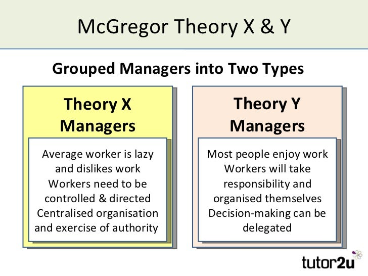 Theory X and Theory Y : Theories of employee Motivation