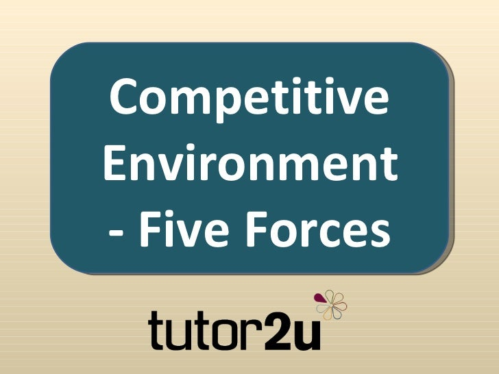 CompetitiveEnvironment- Five Forces