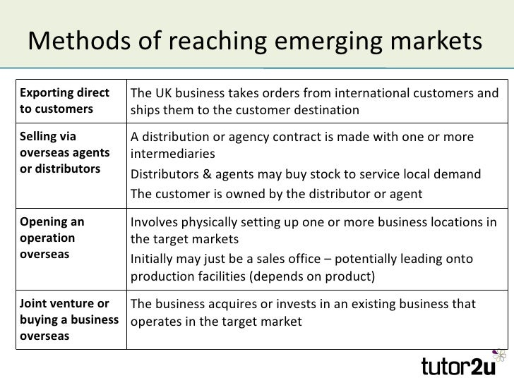 business failures in emerging markets Disparaged in the developed world, emerging-market conglomerates are here to stay, provided they adapt to their ever-changing environment if they do adapt, what role are they likely to play.