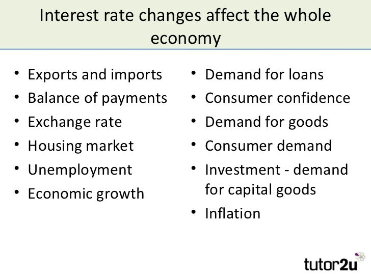 interest rates affects on the is lm Topic 5 monetary policy, interest rates and the  such announcement affects will affect  equilibrium is determined by the intersection of the lm curve and.