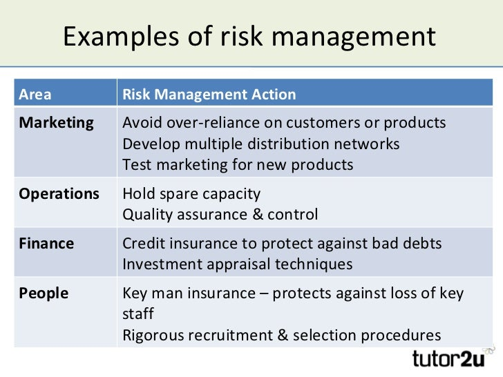 Managing Risk and Contingency Planning – Examples of Contingency Plans