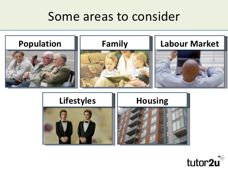 Some areas to considerPopulation            Family        Labour Market         Lifestyles            Housing