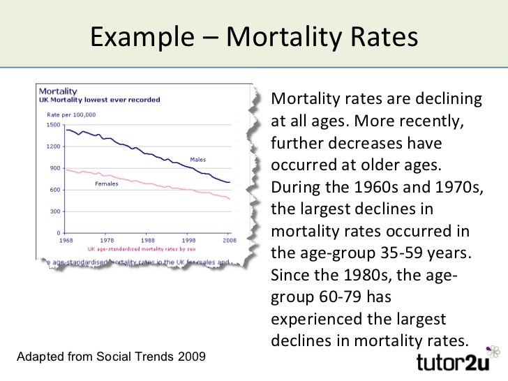 Example – Mortality Rates                                  Mortality rates are declining                                  ...